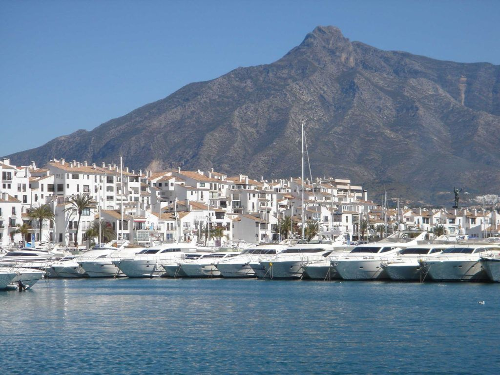 Real estate market in Marbella